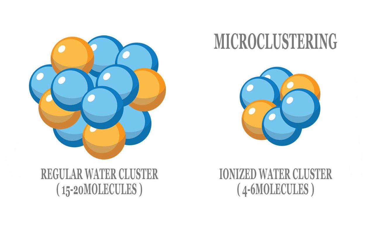 microcluster.jpg